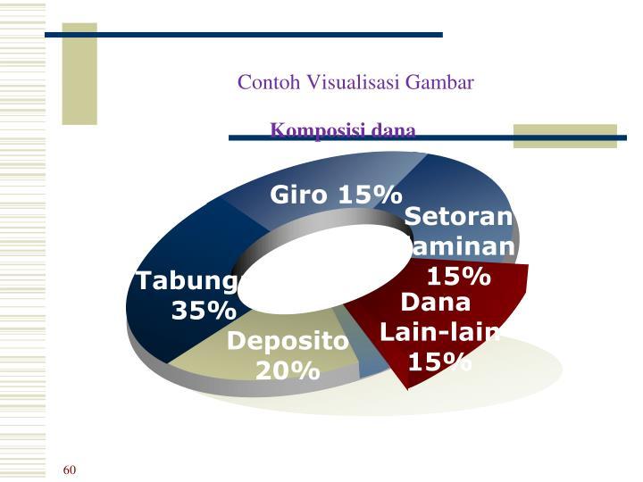 Giro 15%