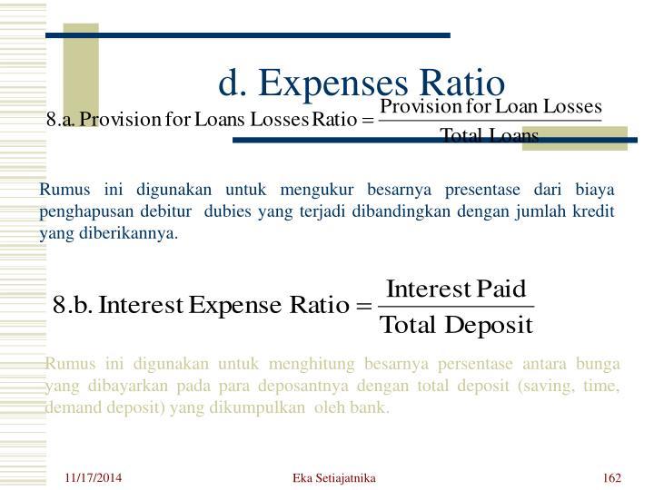 d. Expenses Ratio