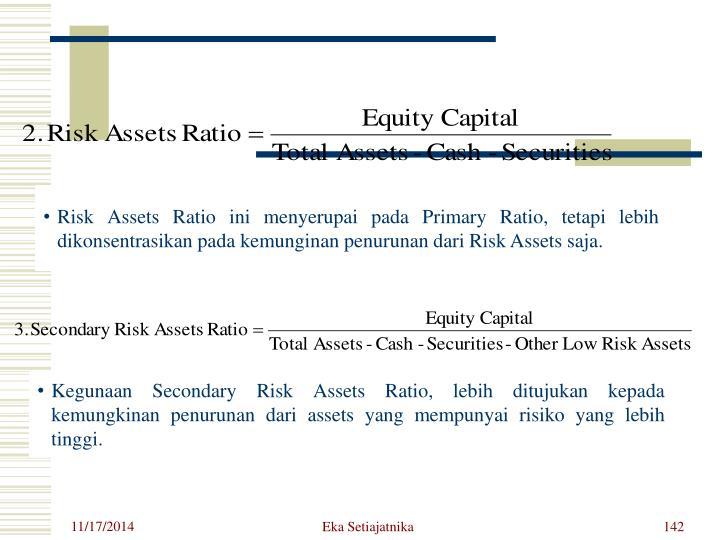 Risk Assets Ratio
