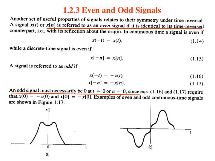 1.2.3 Even and Odd Signals