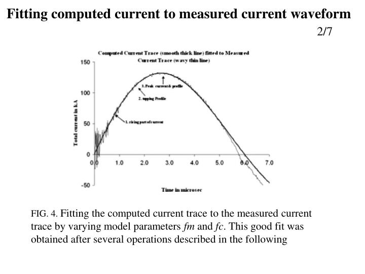 Fitting computed current to measured current waveform