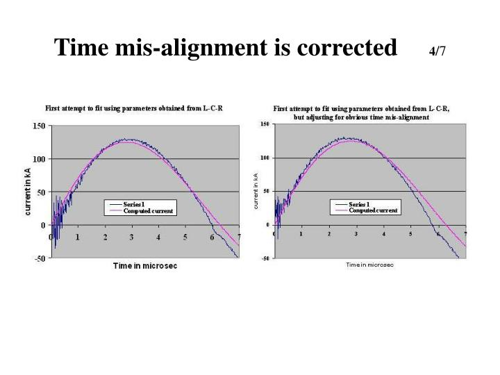 Time mis-alignment is corrected