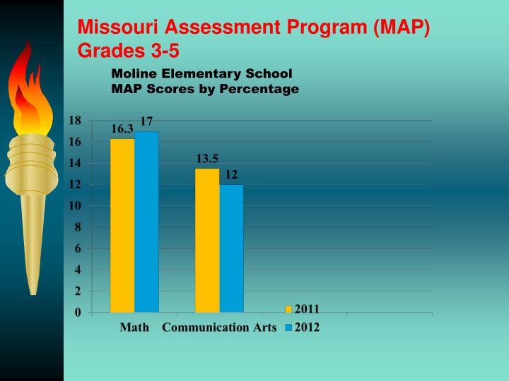 Missouri Assessment Program (MAP)