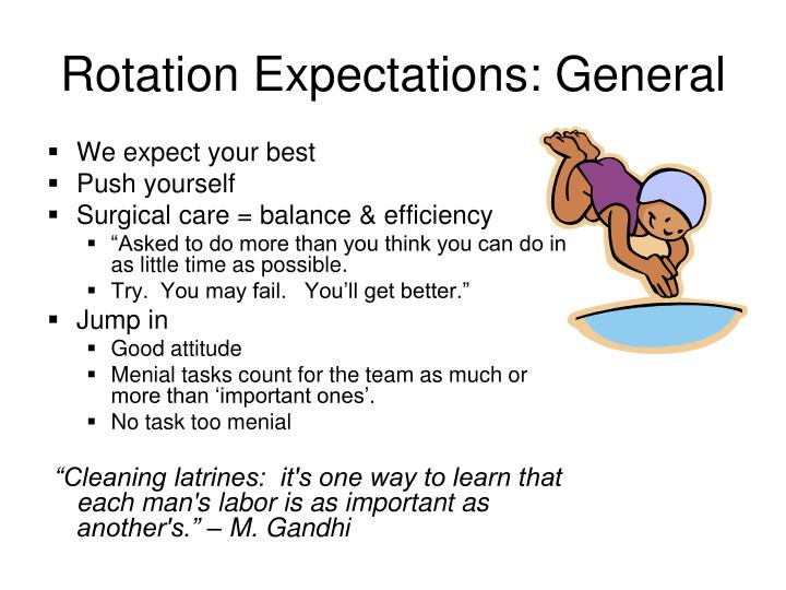 Rotation Expectations: General