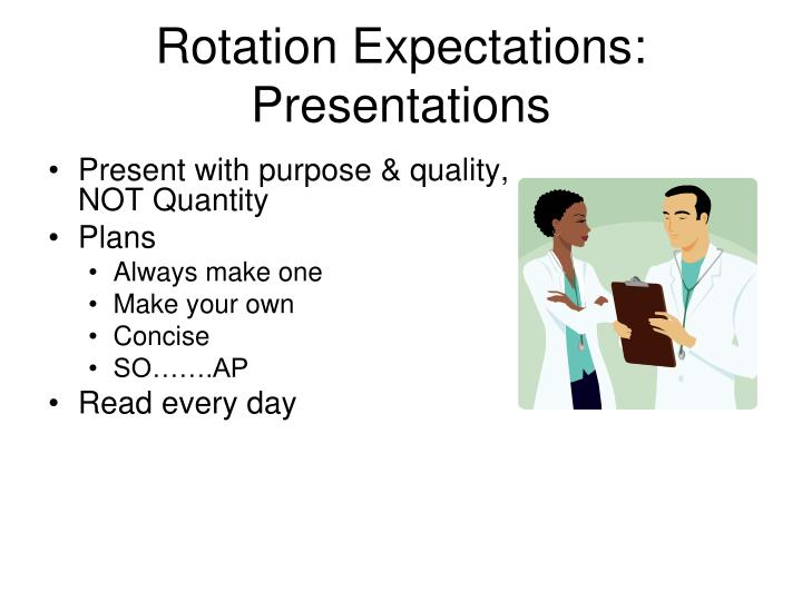 Rotation Expectations: Presentations