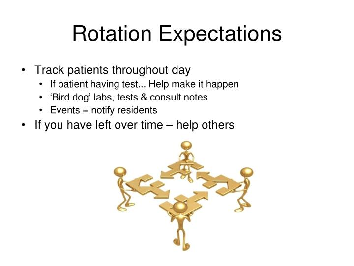 Rotation Expectations