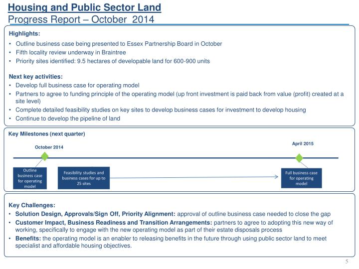 Housing and Public Sector Land