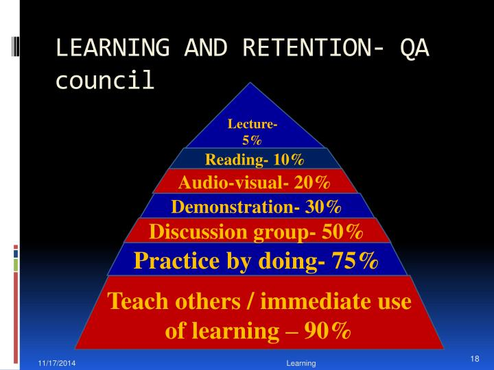 LEARNING AND RETENTION- QA council