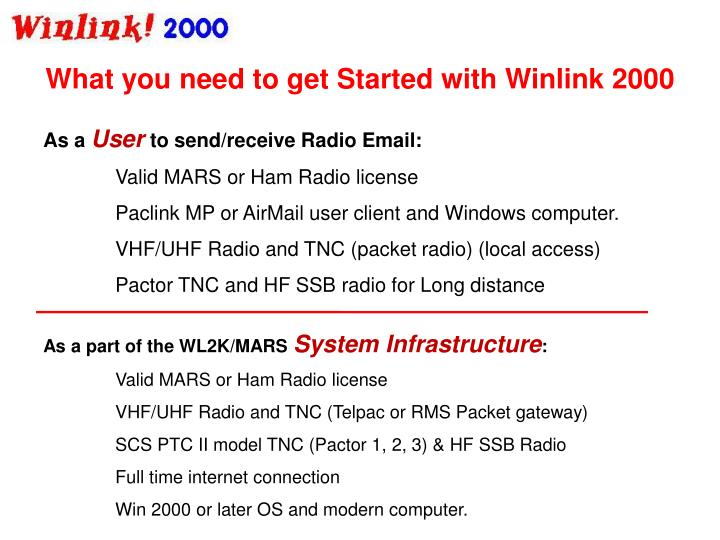 What you need to get Started with Winlink 2000