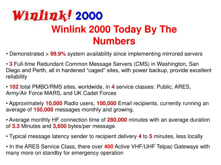 Winlink 2000 Today By The Numbers