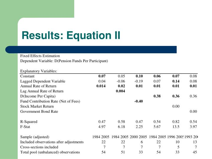 Results: Equation II