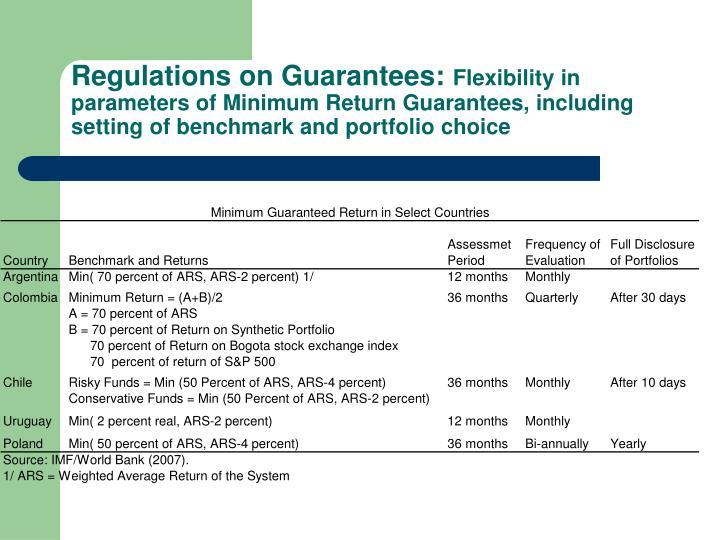 Regulations on Guarantees:
