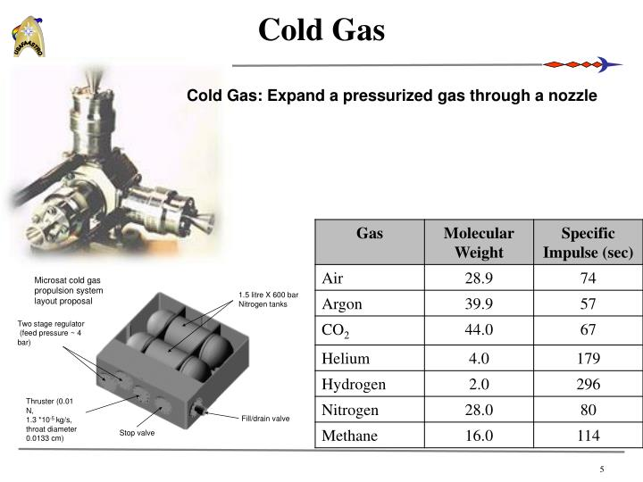 Cold Gas