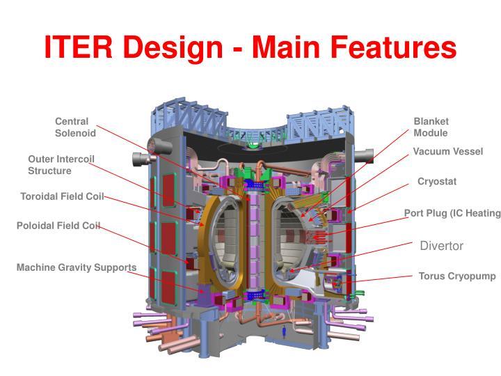 ITER Design - Main Features