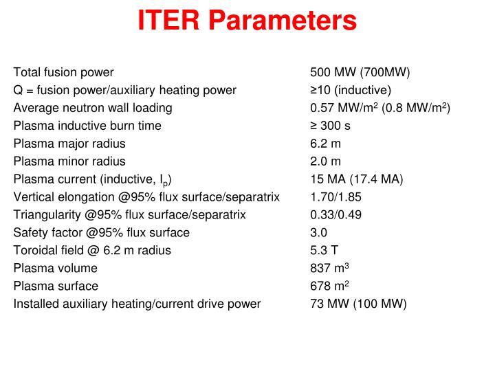 ITER Parameters