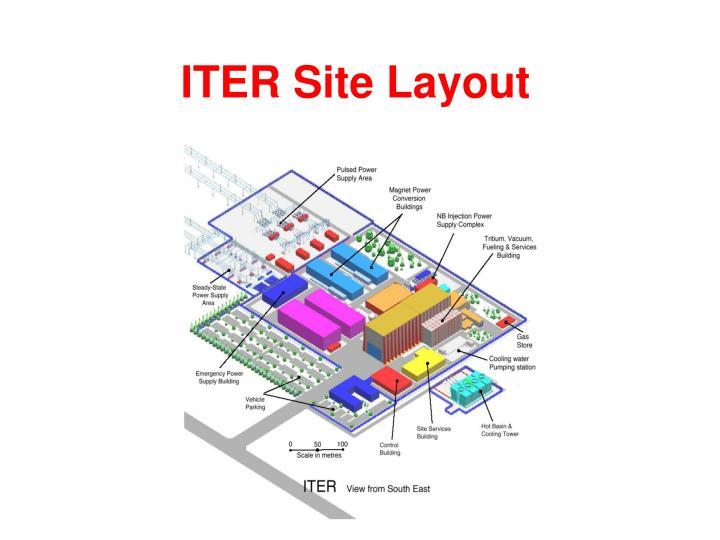 ITER Site Layout