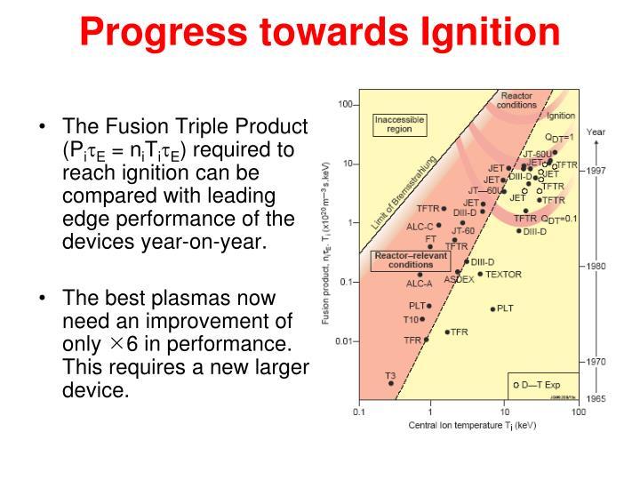 Progress towards Ignition