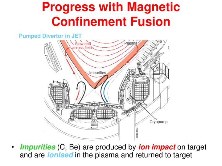 Progress with Magnetic