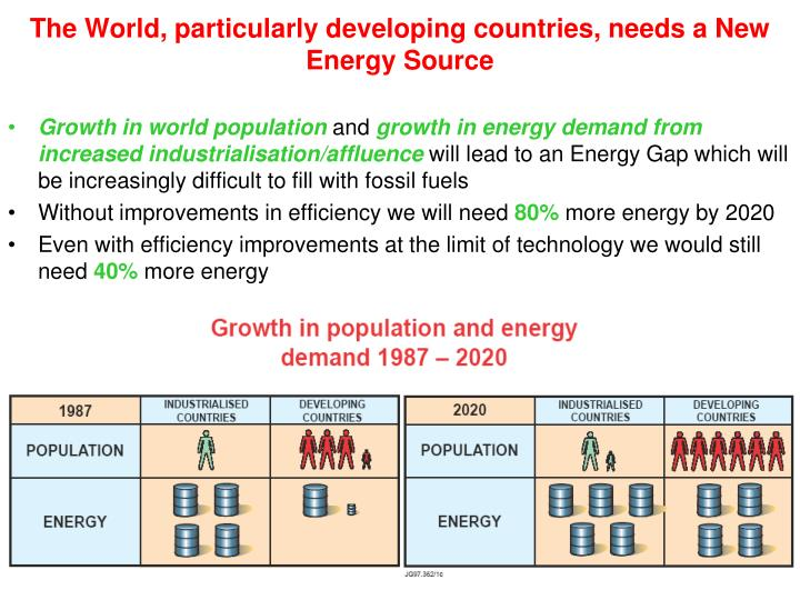 The World, particularly developing countries, needs a New Energy Source
