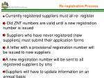 re registration process