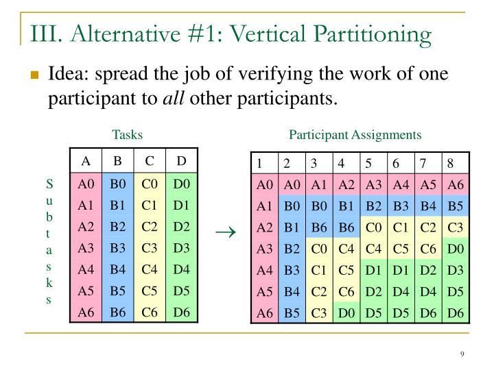 III. Alternative #1: Vertical Partitioning