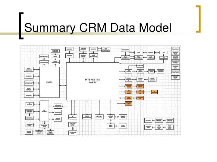 Summary CRM Data Model