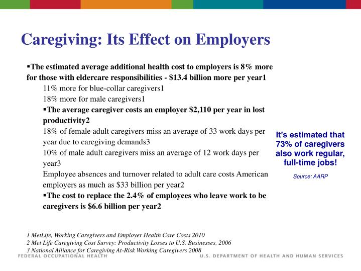 Caregiving: Its Effect on Employers
