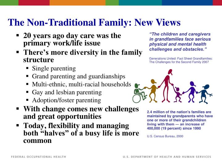 The Non-Traditional Family: New Views