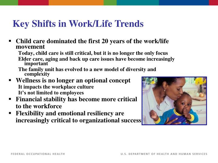 Key Shifts in Work/Life Trends