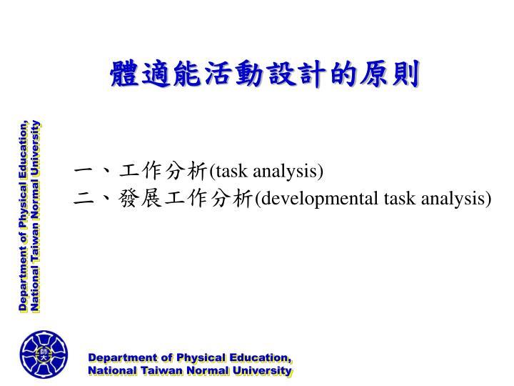 體適能活動設計的原則