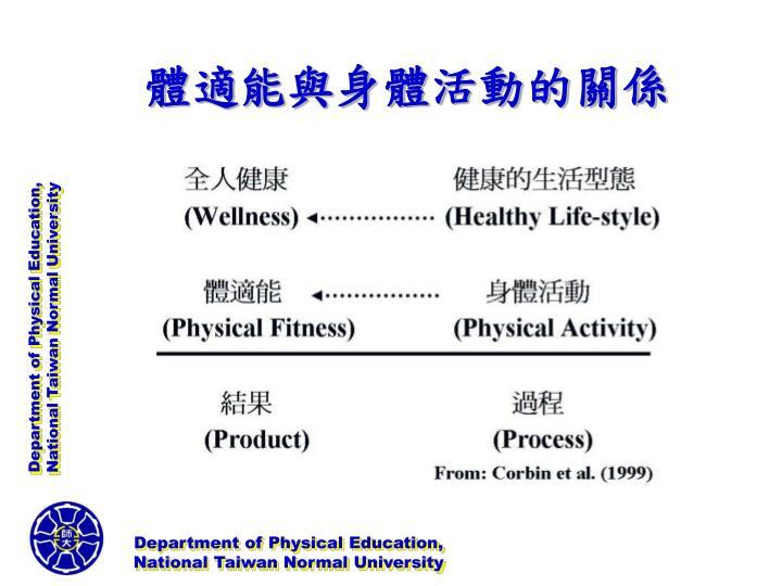 體適能與身體活動的關係