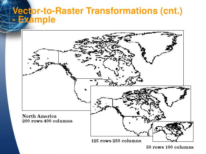 Vector-to-Raster Transformations (cnt.)