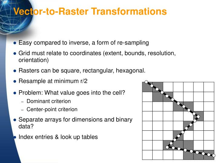 Easy compared to inverse, a form of re-sampling