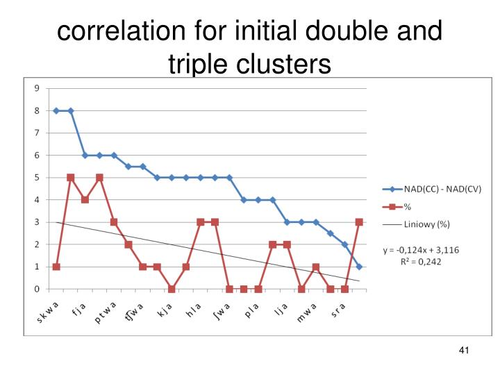 correlation for initial double and triple clusters