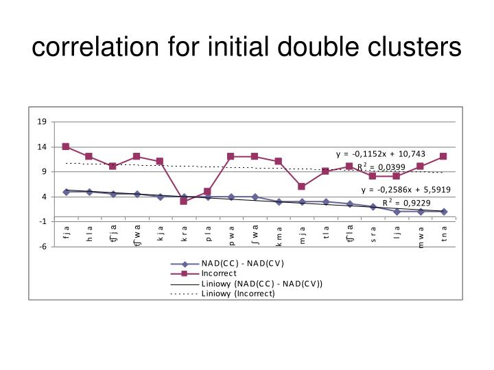 correlation for initial double clusters