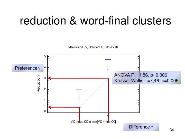 reduction & w