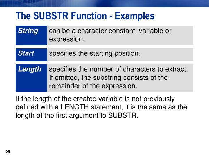 The SUBSTR Function - Examples