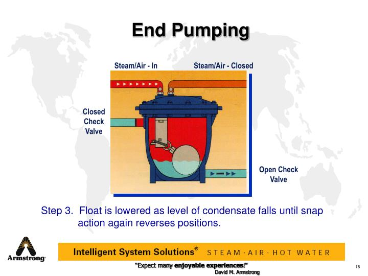 End Pumping