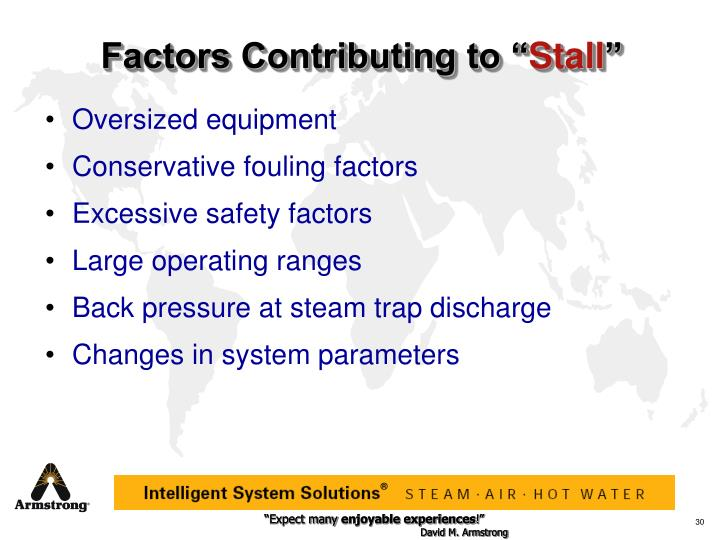 Factors Contributing to ""