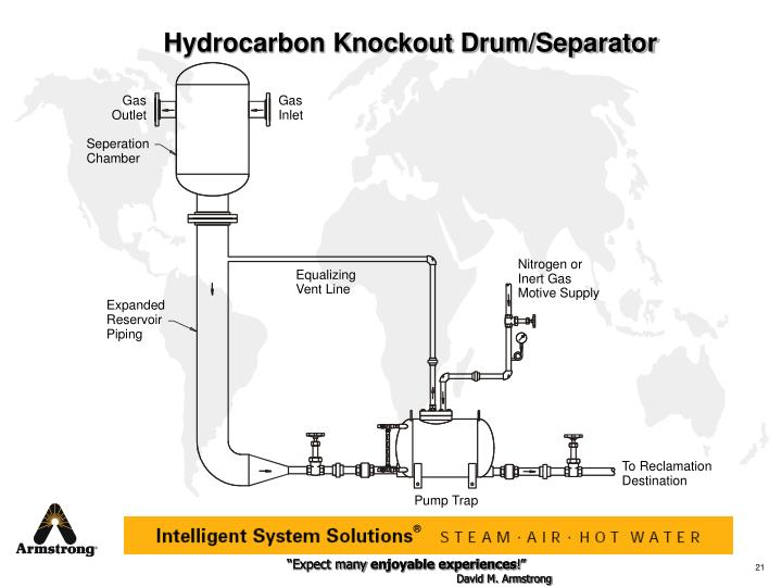 Hydrocarbon Knockout Drum/Separator