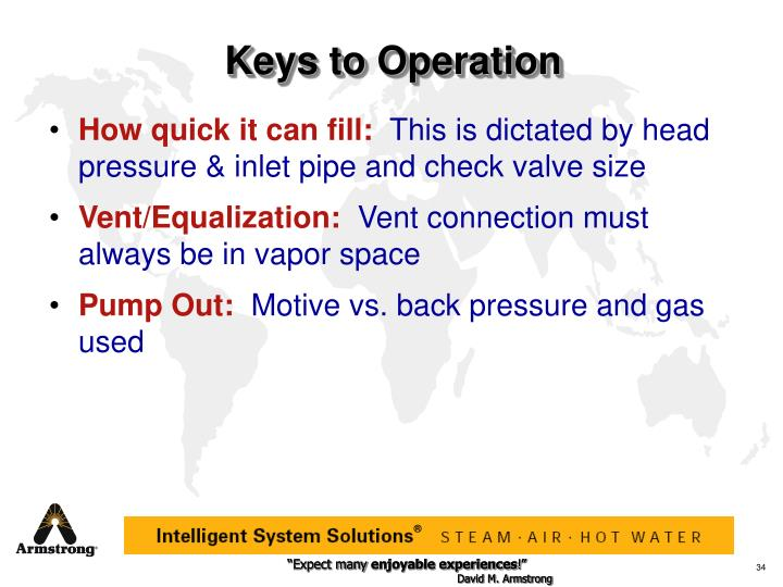 Keys to Operation