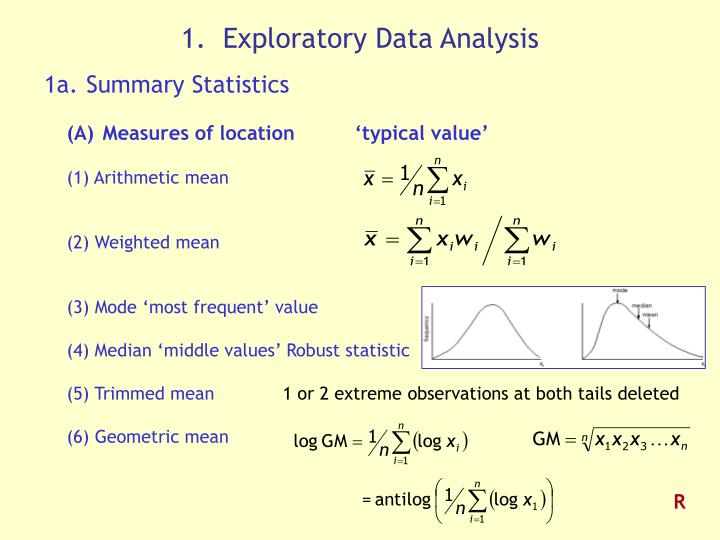 1.  Exploratory Data Analysis