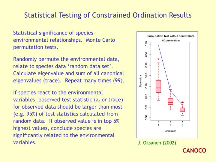 Statistical Testing of Constrained Ordination Results