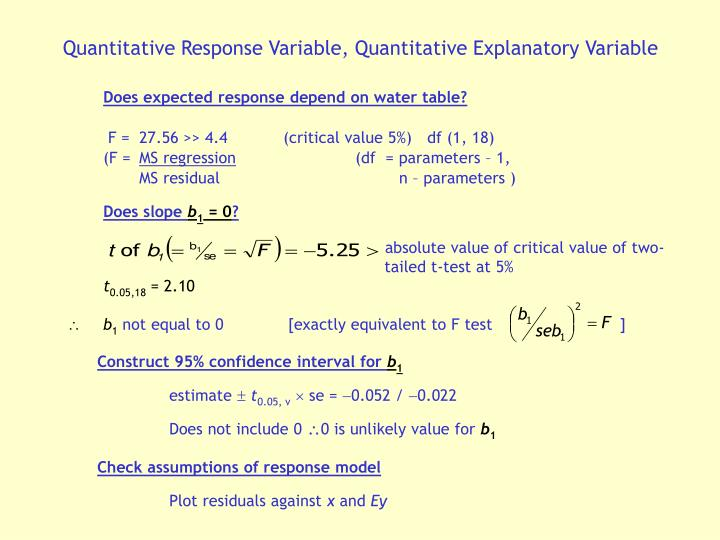 Quantitative Response Variable, Quantitative Explanatory Variable