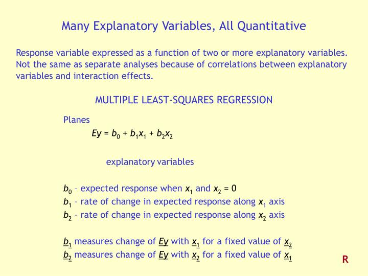 Many Explanatory Variables, All Quantitative
