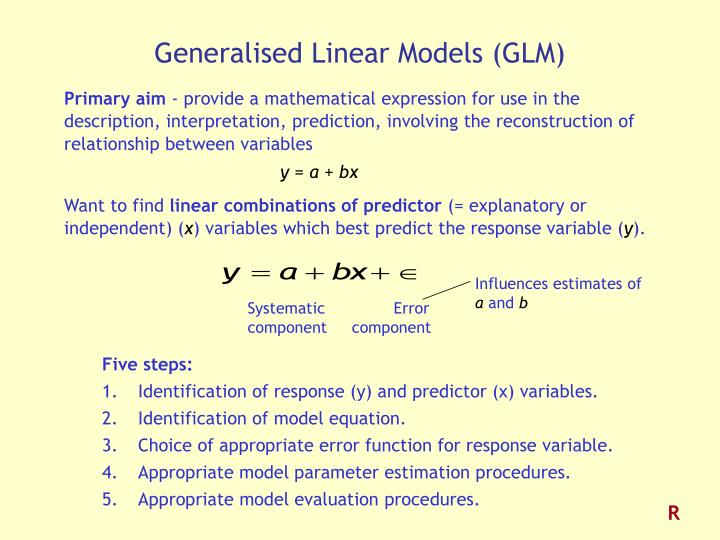 Generalised Linear Models (GLM)