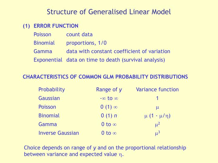 Structure of Generalised Linear Model