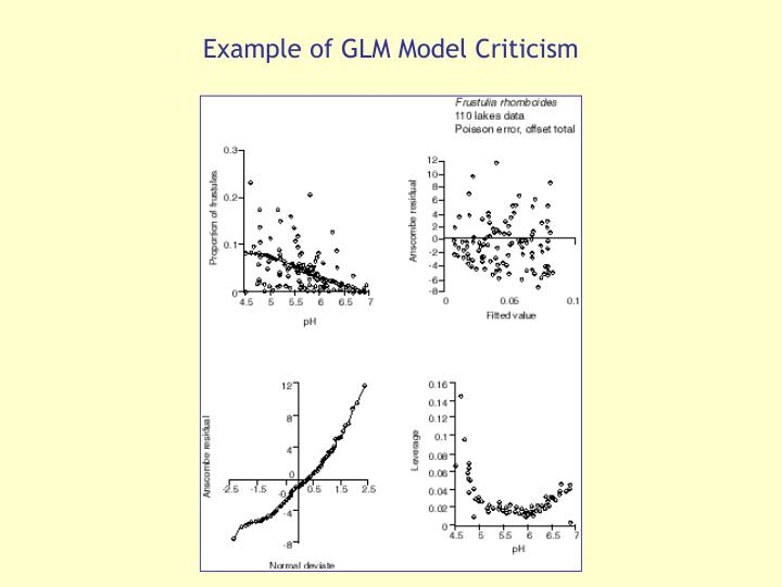 Example of GLM Model Criticism