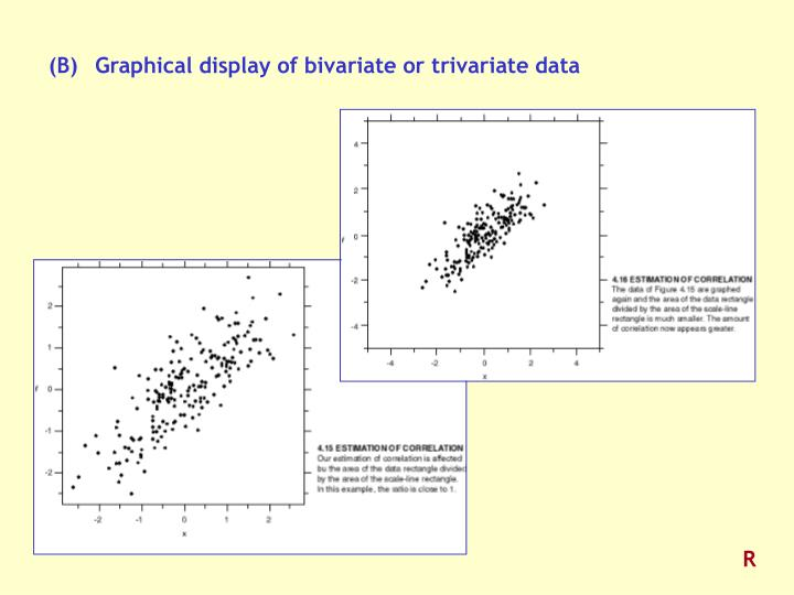 (B)	Graphical display of bivariate or trivariate data