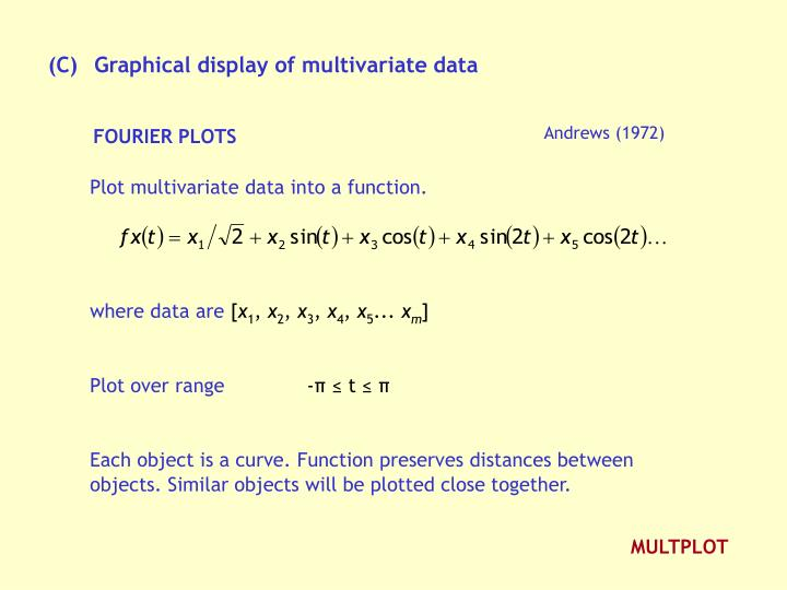 (C)	Graphical display of multivariate data